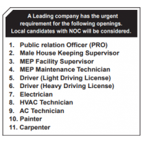 A Leading company has the urgent requirement for the following openings. Local candidates with NOC will be considered